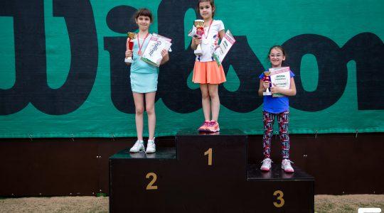 1 место - Балаева Вероника  2 место - Данилина Яна  3 место - Рыбакова Далила