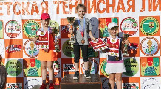 Детский турнир RED BALL OPEN 2018 Теннисный клуб Ореховая РощаРоща